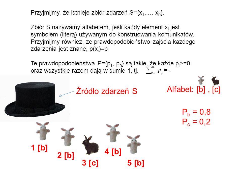 Alfabet: [b] , [c] Źródło zdarzeń S Pb = 0,8 Pc = 0,2 1 [b] 4 [b]
